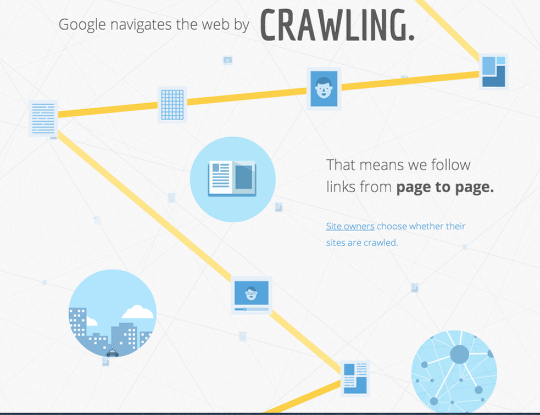 Google Explains How Search Works In a Cool Animated Infographic